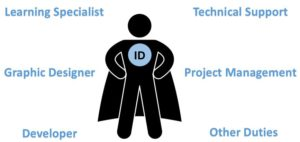 Instructional Designer - The Hero