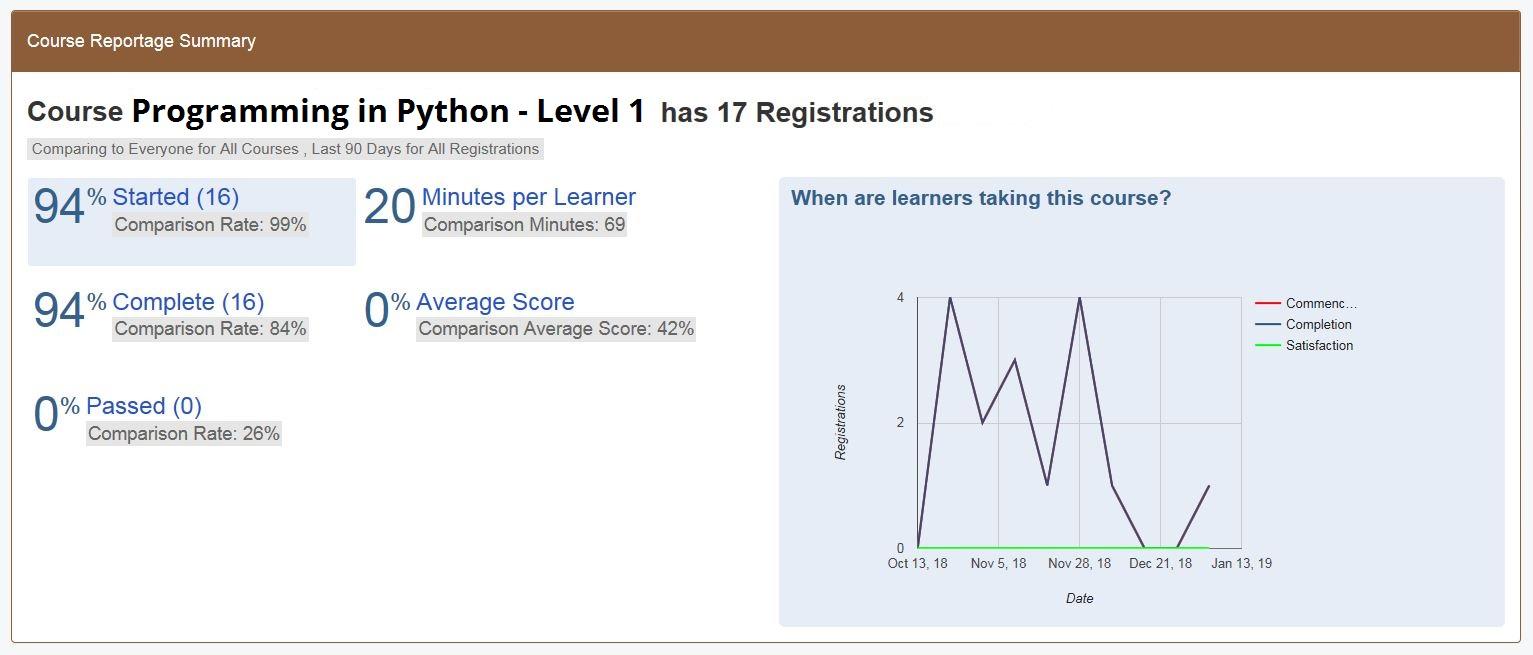 Course Status Report