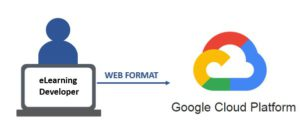 Online Course in a Website using Google Cloud