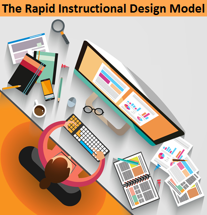 The Rapid Instructional Design Model My Favorite Model To Get The Job Done My Love For Learning