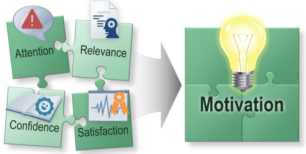 Motivation in eLearning – Understanding the Adult Learner