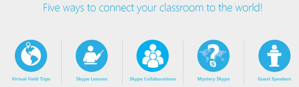 5 ways to connect the classroom to Skype