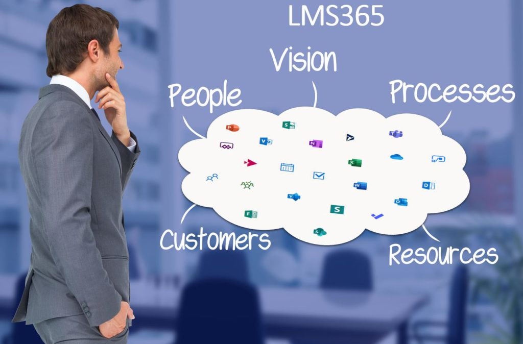 Review of LMS365
